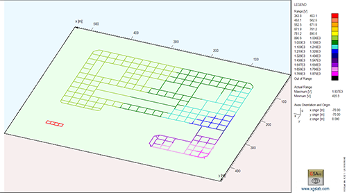 XGSLab 8.3.2 release image